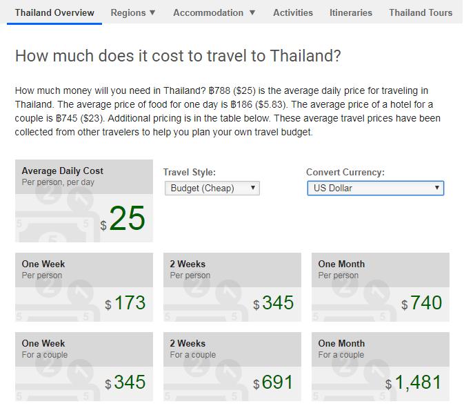 thailand - CALCULE A ESTIMATIVA DE CUSTO DA SUA VIAGEM NO BUDGET YOUR TRIP